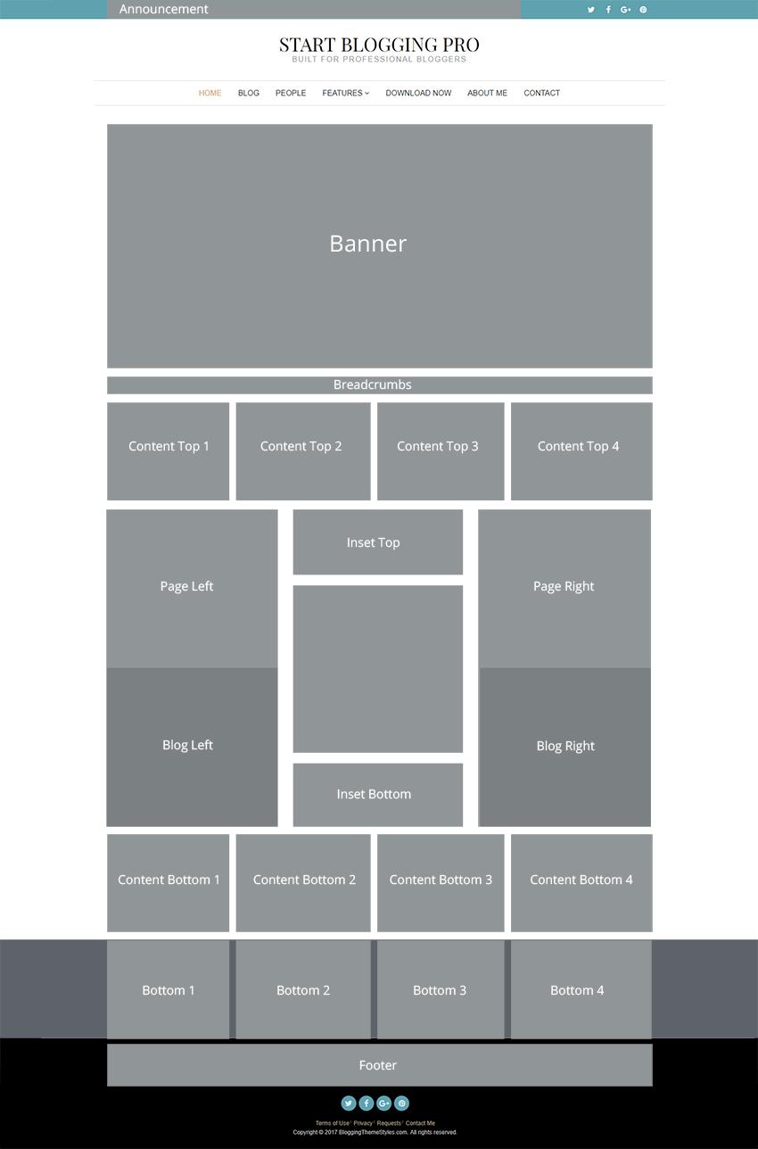 sbp sidebar positions